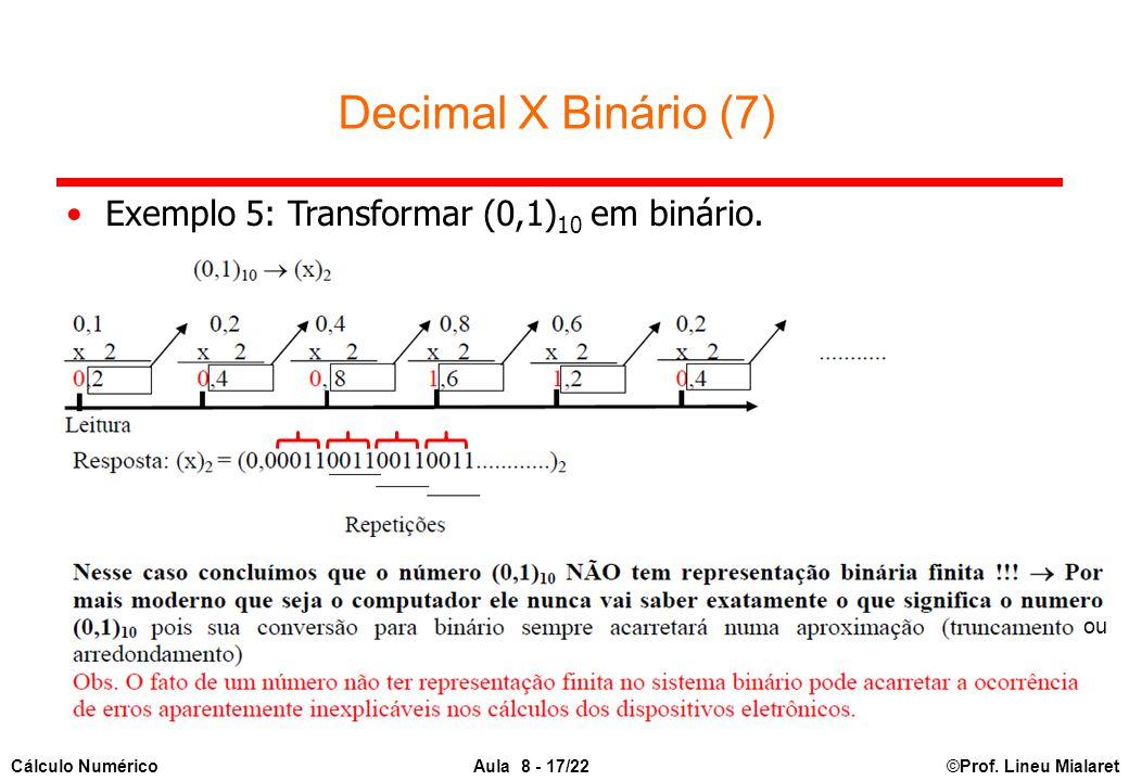 Decimal X Binário (7) Exemplo 5: Transformar (0,1)10 em binário. ou