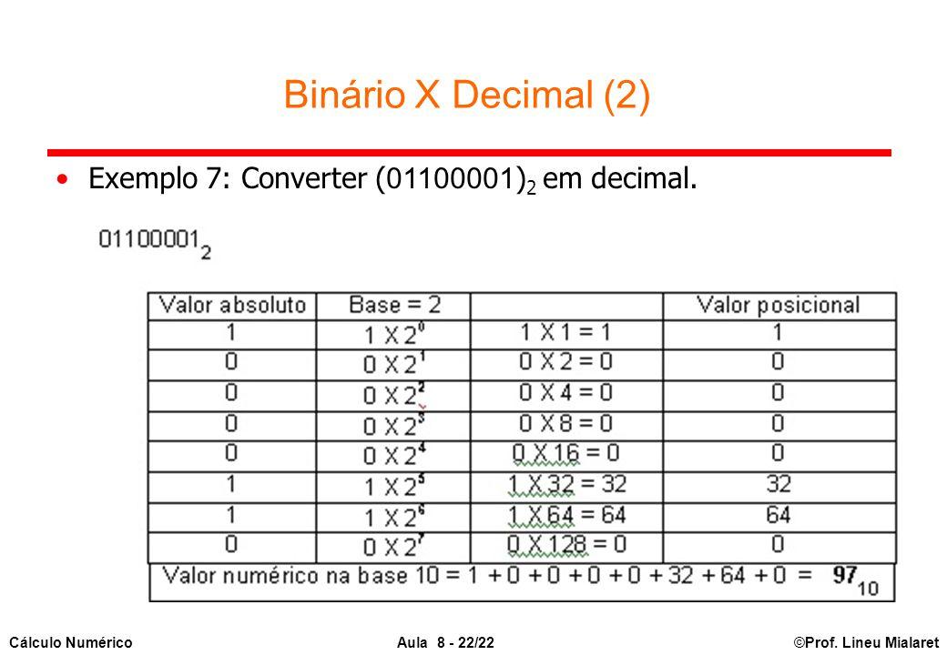 Binário X Decimal (2) Exemplo 7: Converter (01100001)2 em decimal.