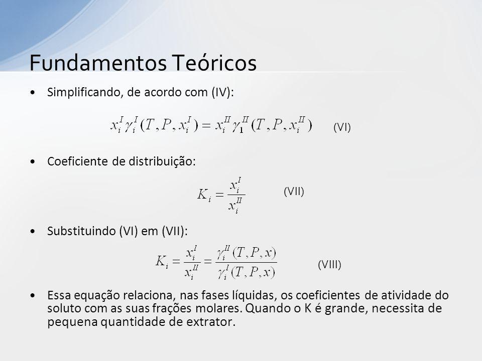 Fundamentos Teóricos Simplificando, de acordo com (IV):