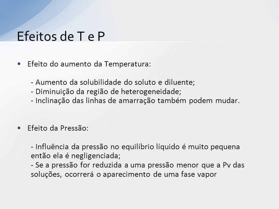 Efeitos de T e P Efeito do aumento da Temperatura: