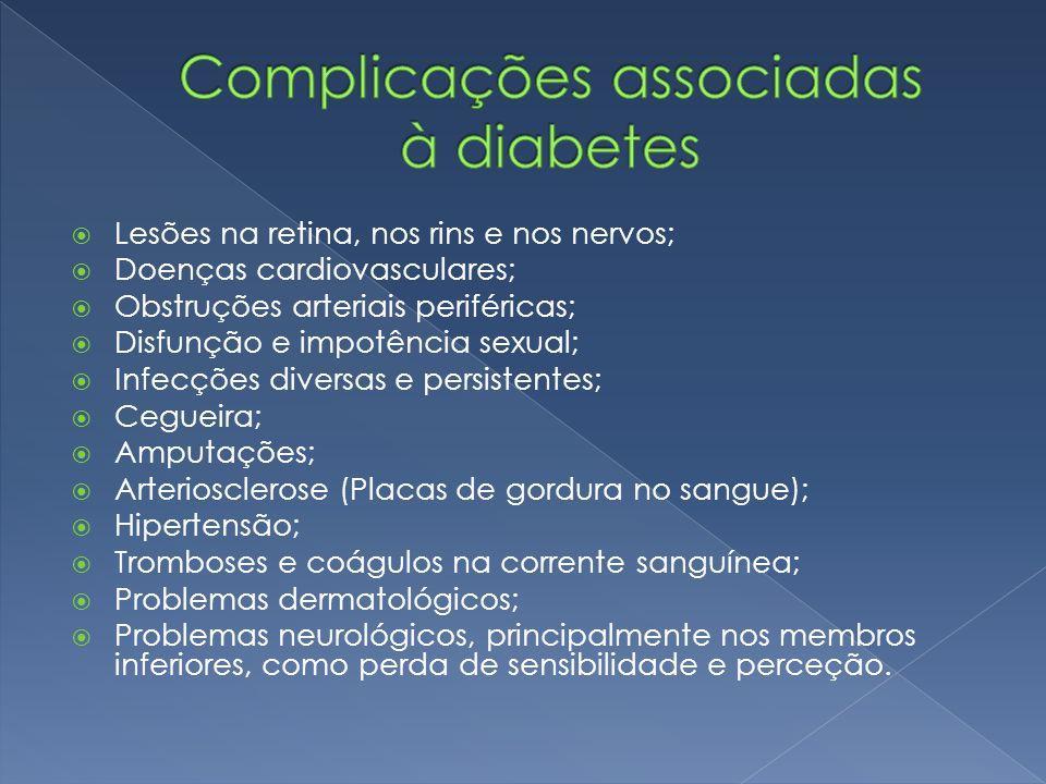 Complicações associadas à diabetes