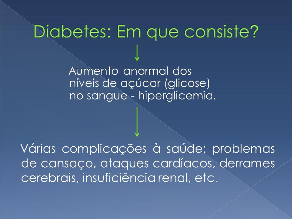 Diabetes: Em que consiste