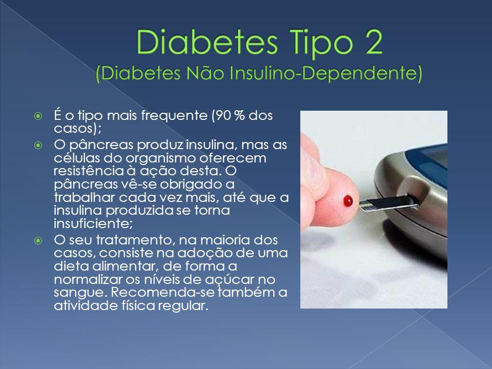 Diabetes Tipo 2 (Diabetes Não Insulino-Dependente)