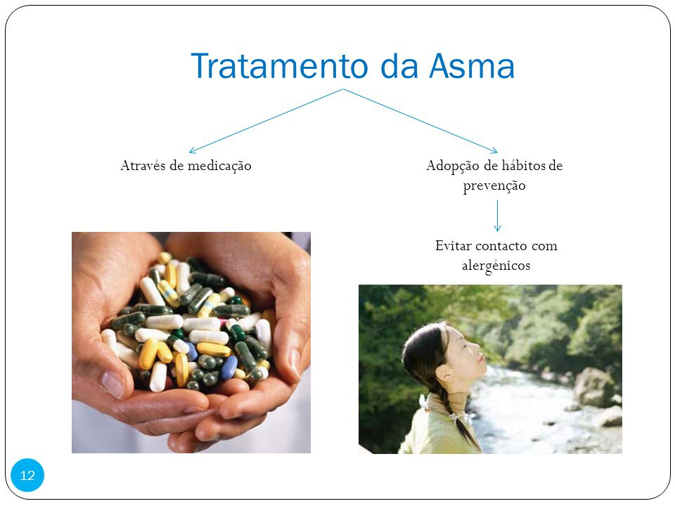 Tratamento da Asma Através de medicação