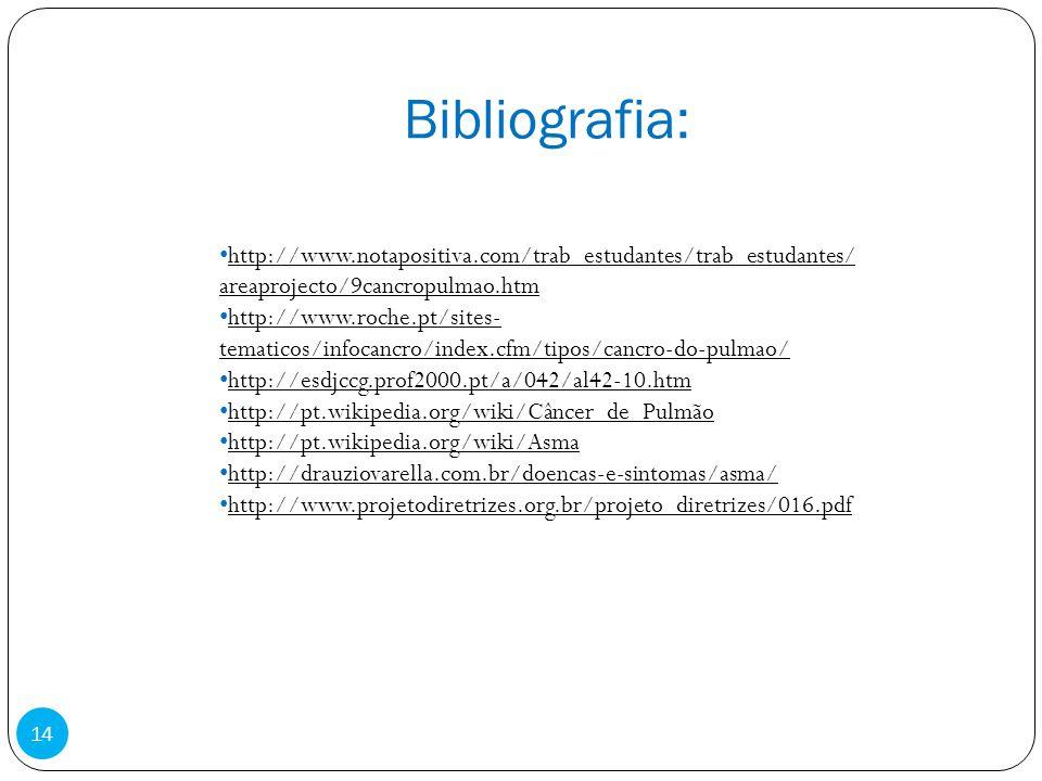 Bibliografia: http://www.notapositiva.com/trab_estudantes/trab_estudantes/areaprojecto/9cancropulmao.htm.