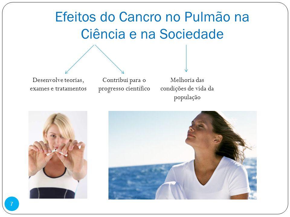 Efeitos do Cancro no Pulmão na Ciência e na Sociedade