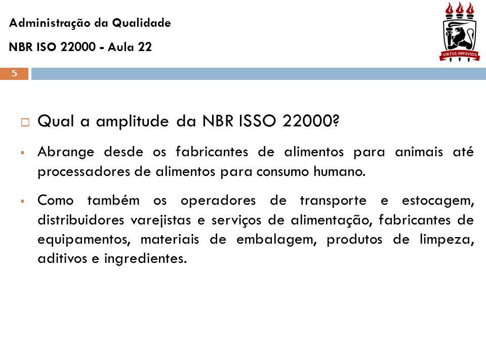 Qual a amplitude da NBR ISSO 22000