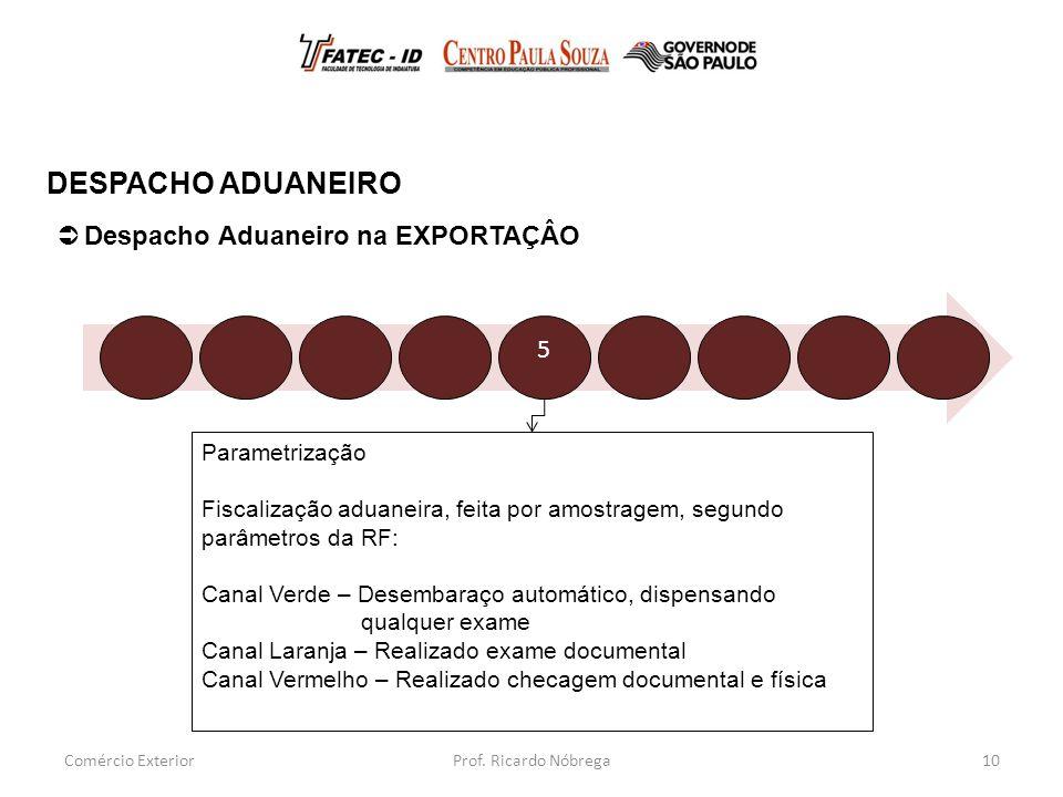 DESPACHO ADUANEIRO Despacho Aduaneiro na EXPORTAÇÂO 5 Parametrização