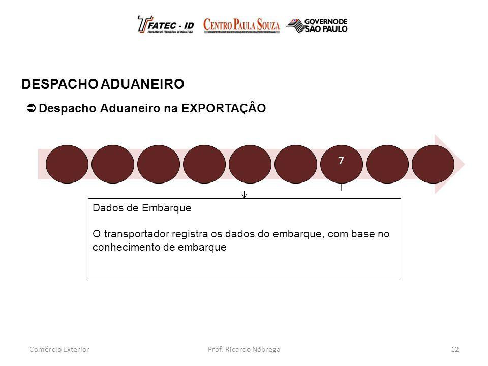 DESPACHO ADUANEIRO Despacho Aduaneiro na EXPORTAÇÂO 7