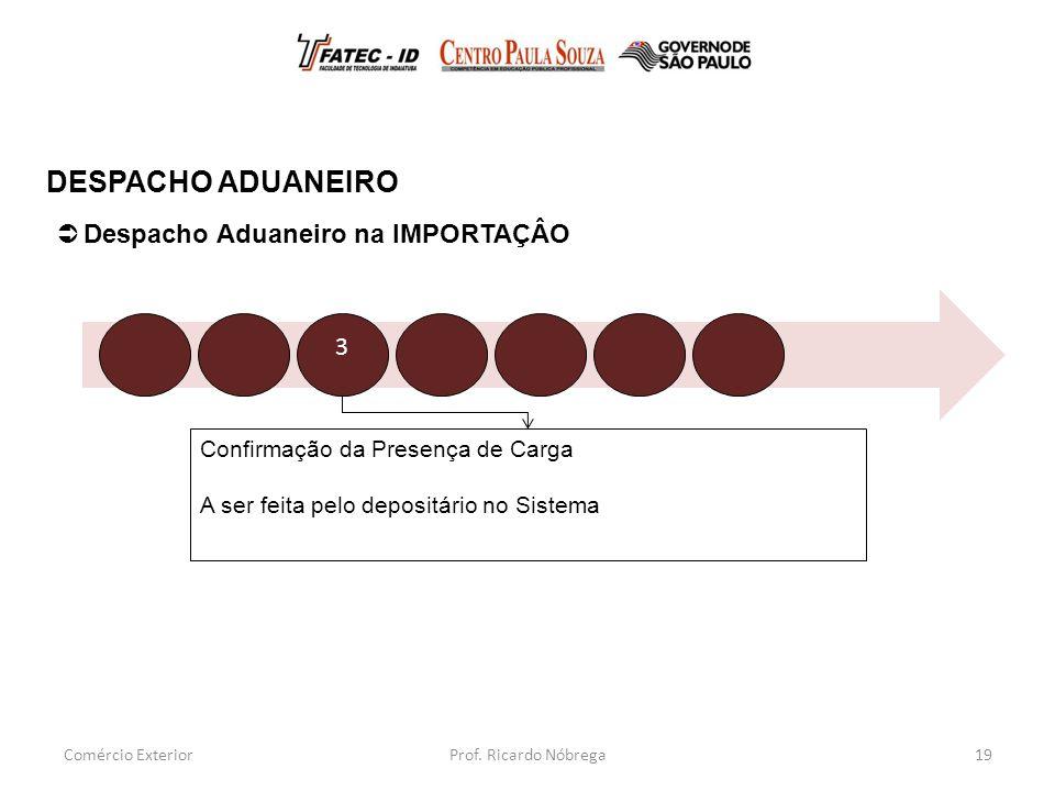 DESPACHO ADUANEIRO Despacho Aduaneiro na IMPORTAÇÂO 3