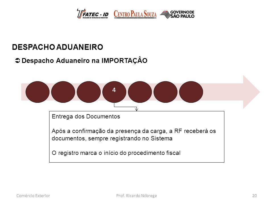 DESPACHO ADUANEIRO Despacho Aduaneiro na IMPORTAÇÂO 4