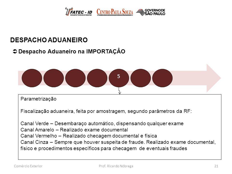 DESPACHO ADUANEIRO Despacho Aduaneiro na IMPORTAÇÂO 5 Parametrização