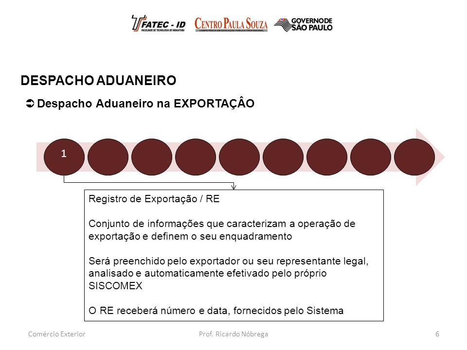 DESPACHO ADUANEIRO Despacho Aduaneiro na EXPORTAÇÂO 1