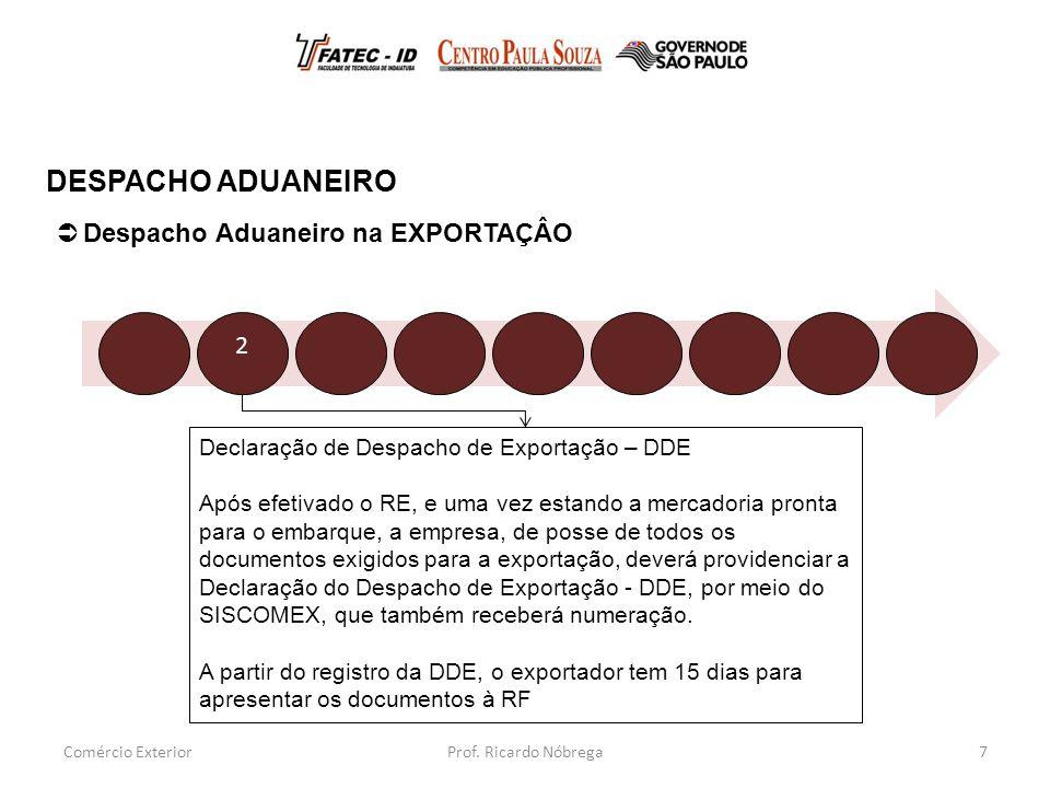 DESPACHO ADUANEIRO Despacho Aduaneiro na EXPORTAÇÂO 2