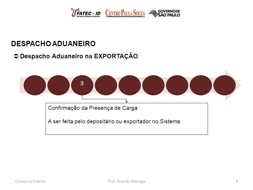 DESPACHO ADUANEIRO Despacho Aduaneiro na EXPORTAÇÂO 3