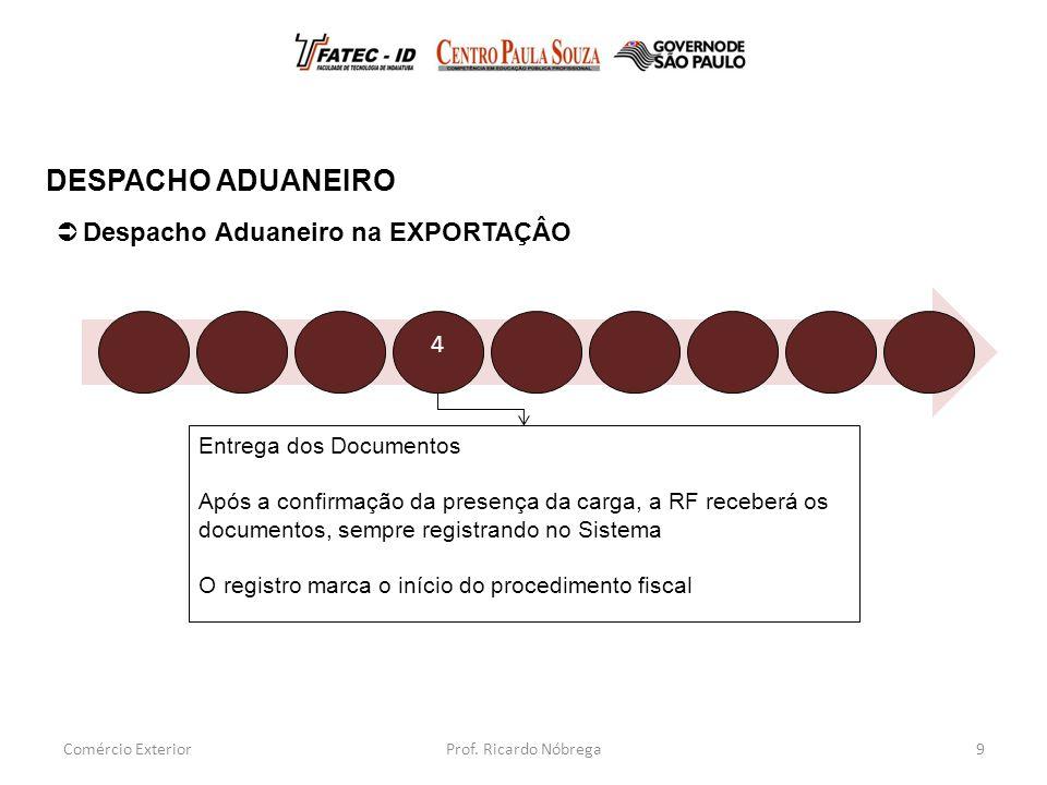 DESPACHO ADUANEIRO Despacho Aduaneiro na EXPORTAÇÂO 4
