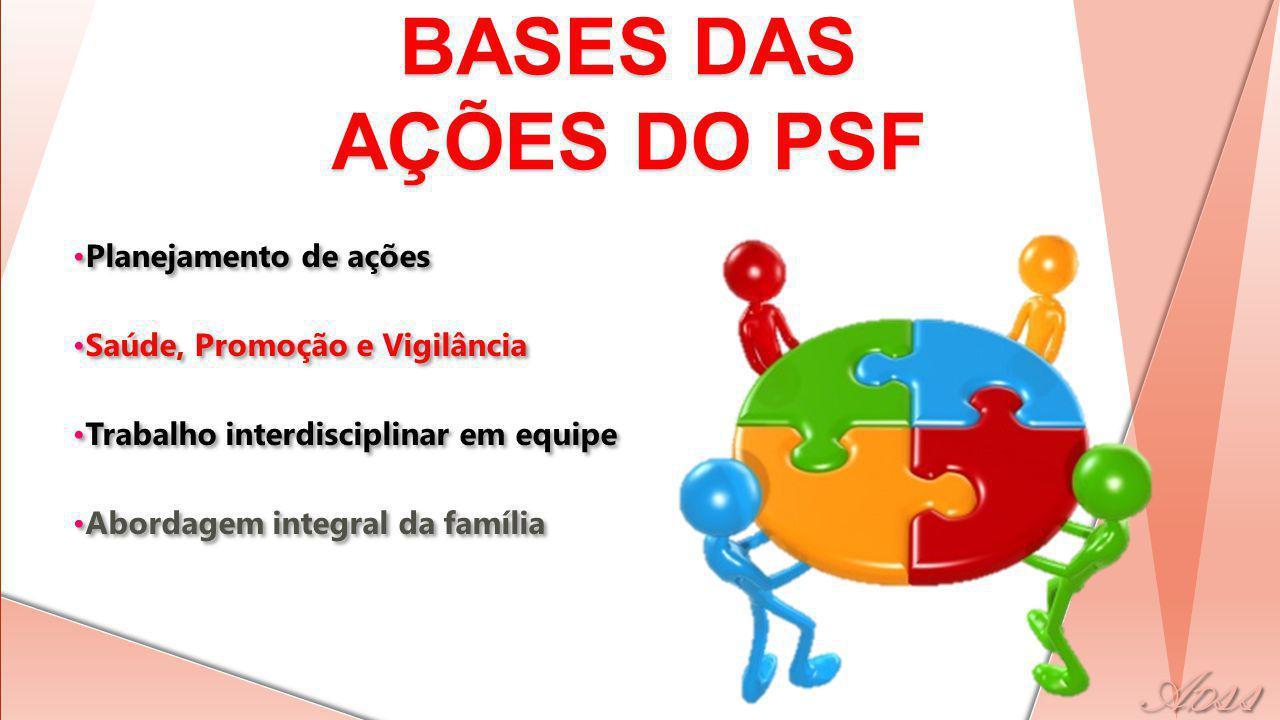 BASES DAS AÇÕES DO PSF Planejamento de ações