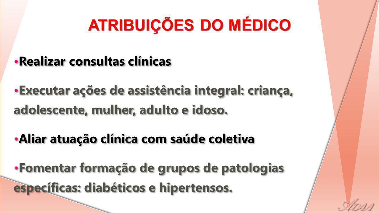ATRIBUIÇÕES DO MÉDICO Realizar consultas clínicas