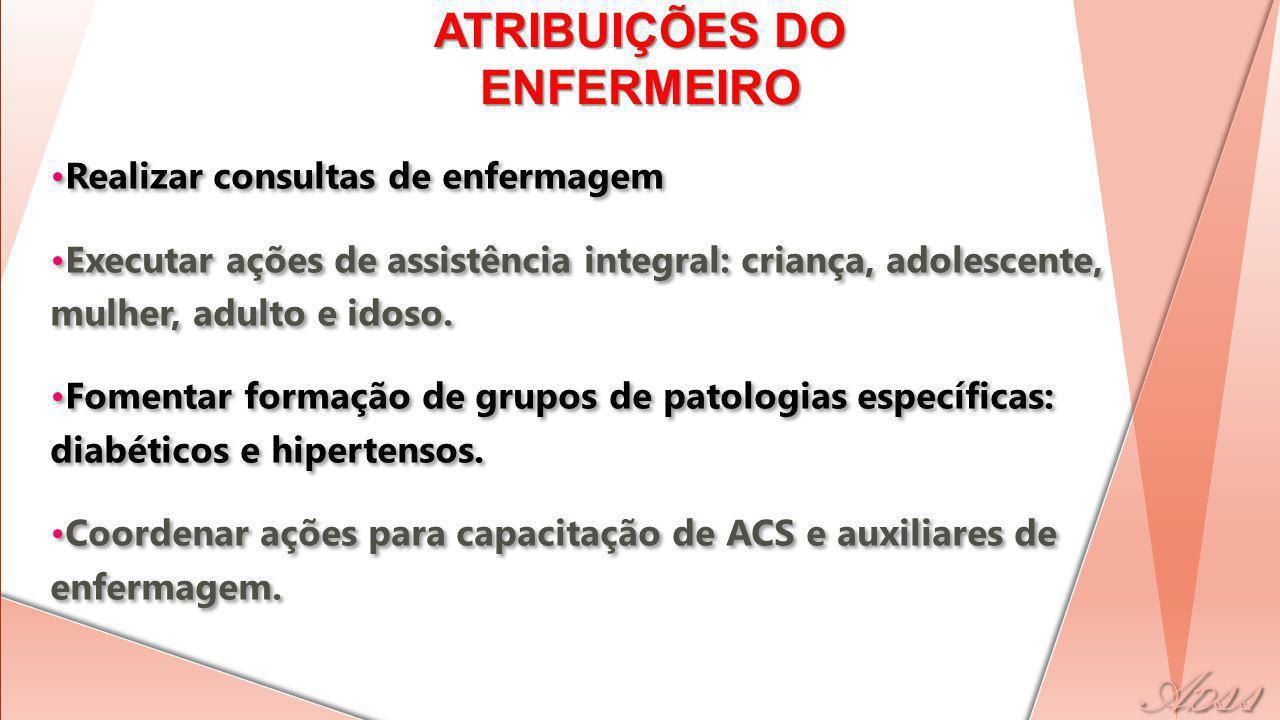 ATRIBUIÇÕES DO ENFERMEIRO