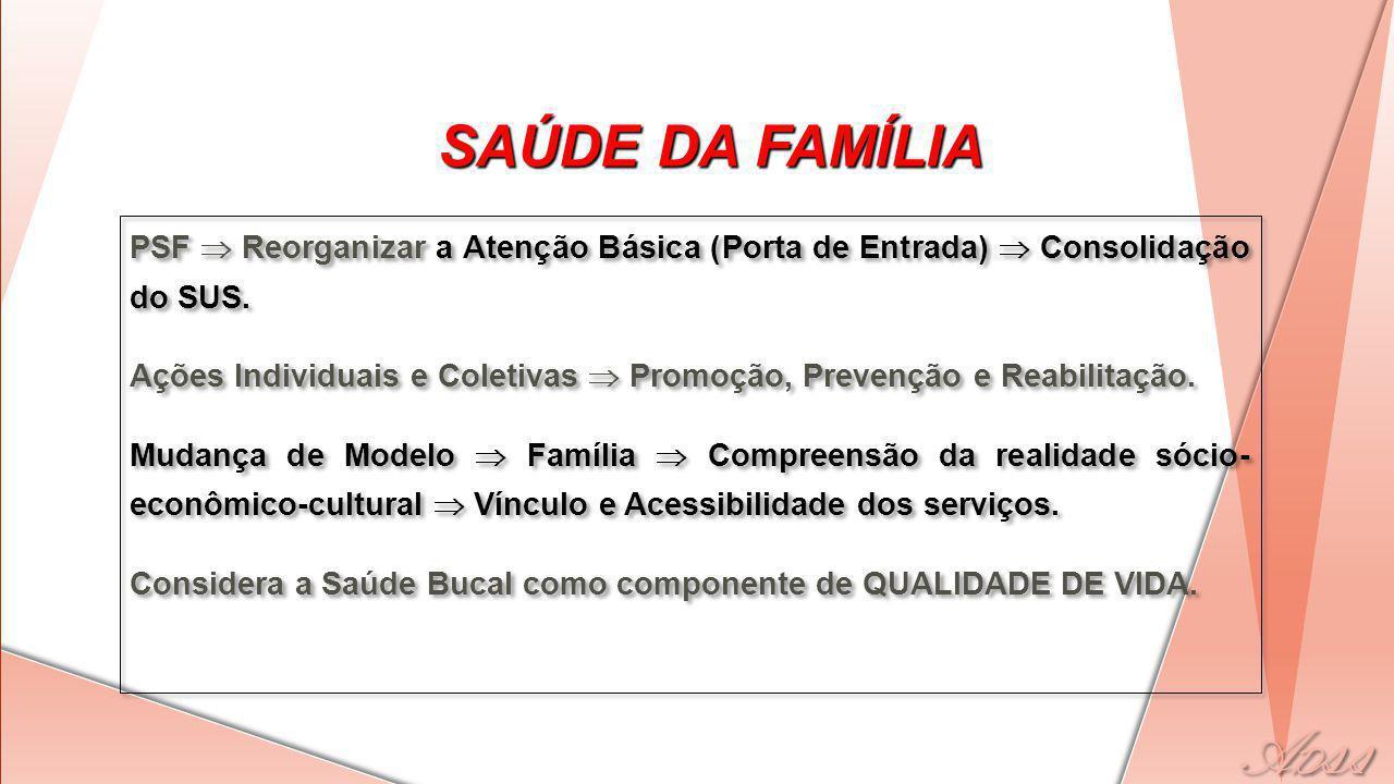 SAÚDE DA FAMÍLIA PSF  Reorganizar a Atenção Básica (Porta de Entrada)  Consolidação do SUS.