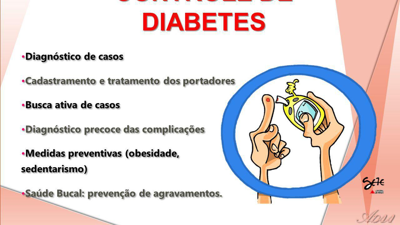 CONTROLE DE DIABETES Diagnóstico de casos