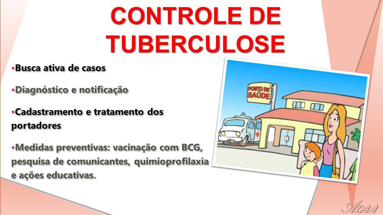 CONTROLE DE TUBERCULOSE