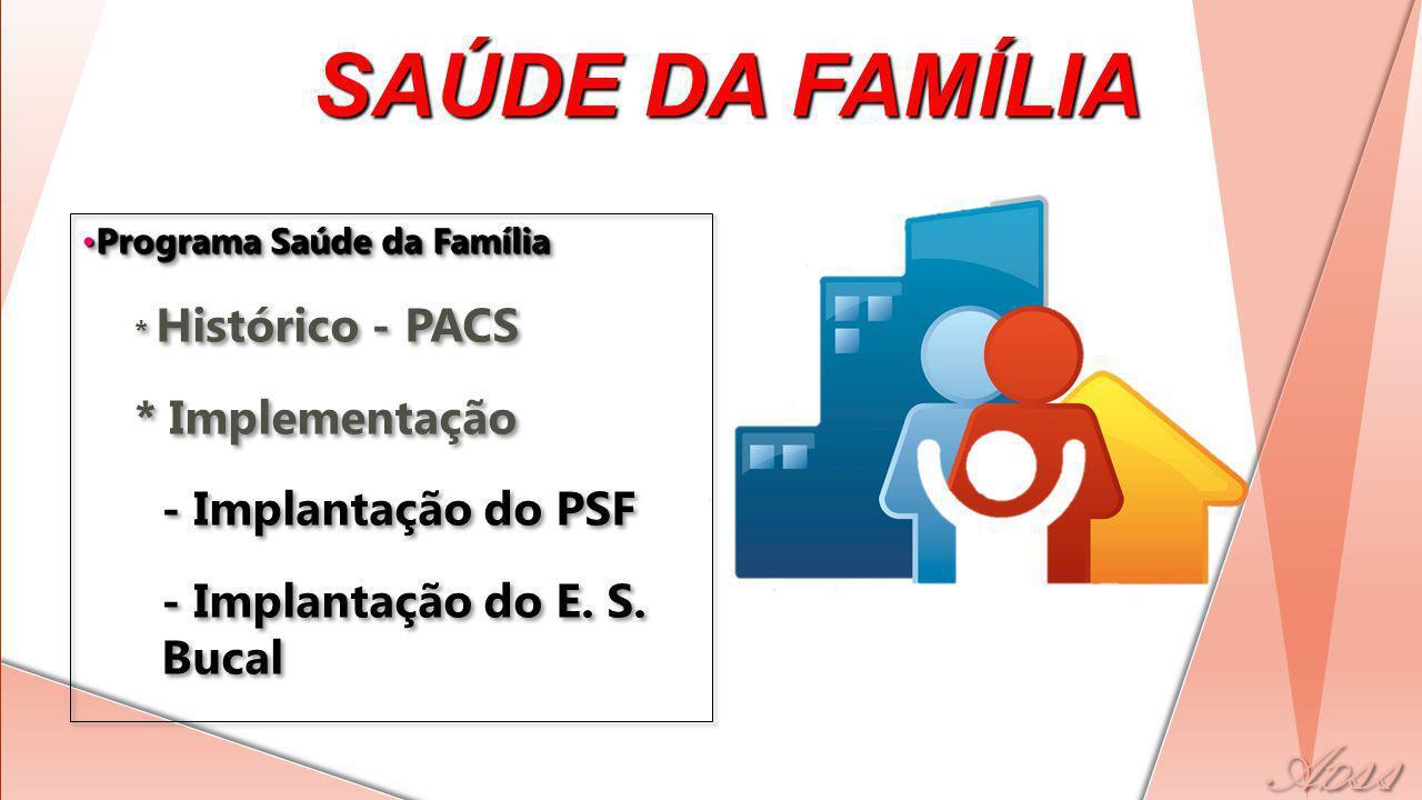 SAÚDE DA FAMÍLIA * Implementação - Implantação do PSF