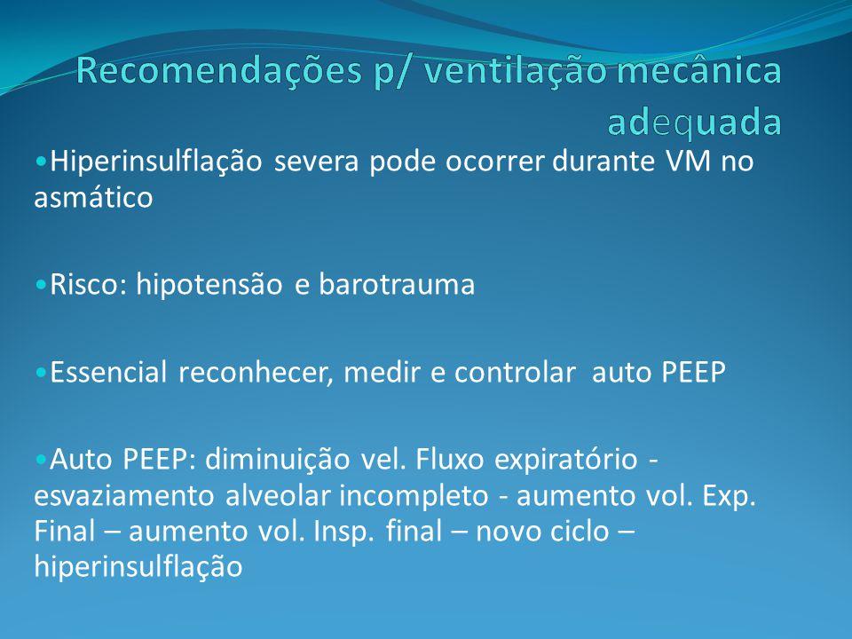 Recomendações p/ ventilação mecânica adequada