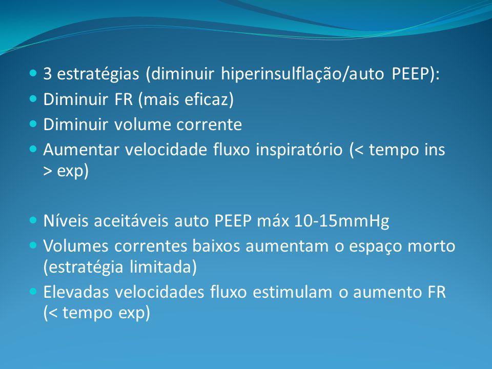 3 estratégias (diminuir hiperinsulflação/auto PEEP):