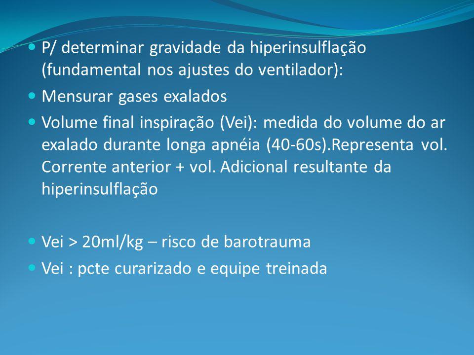 P/ determinar gravidade da hiperinsulflação (fundamental nos ajustes do ventilador):