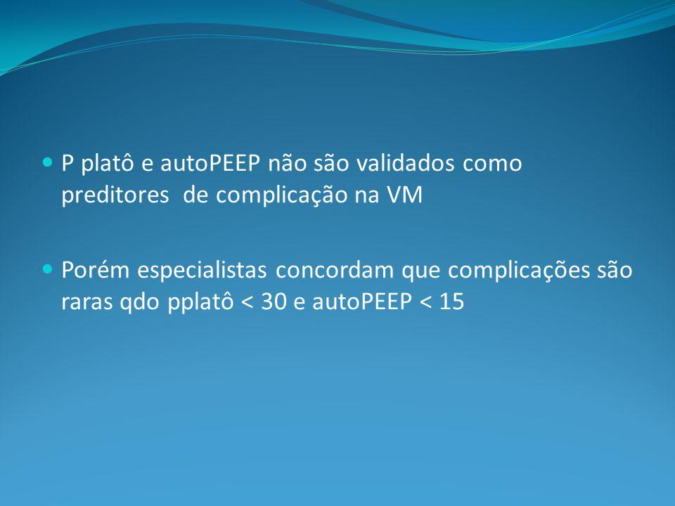 P platô e autoPEEP não são validados como preditores de complicação na VM