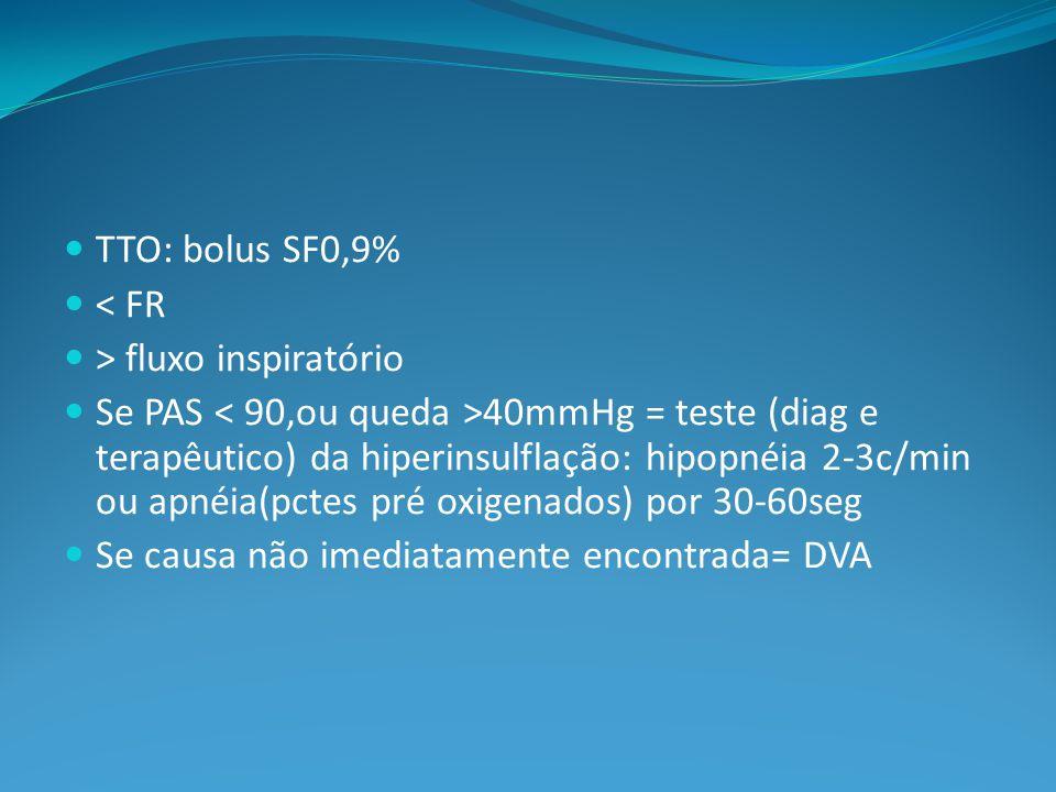 TTO: bolus SF0,9% < FR. > fluxo inspiratório.