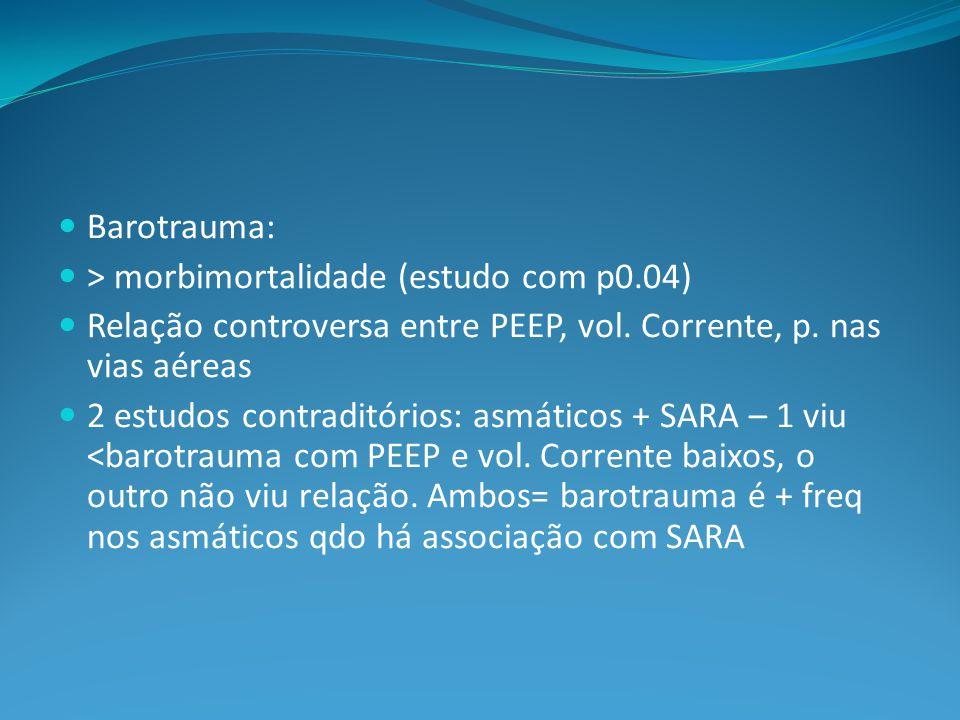 Barotrauma: > morbimortalidade (estudo com p0.04) Relação controversa entre PEEP, vol. Corrente, p. nas vias aéreas.
