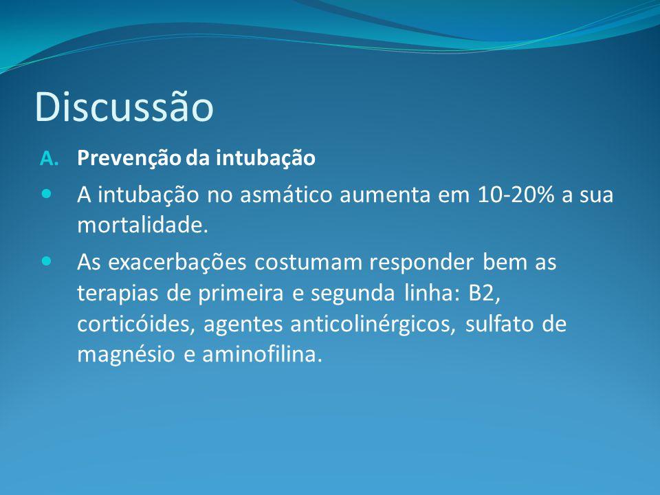 Discussão A intubação no asmático aumenta em 10-20% a sua mortalidade.