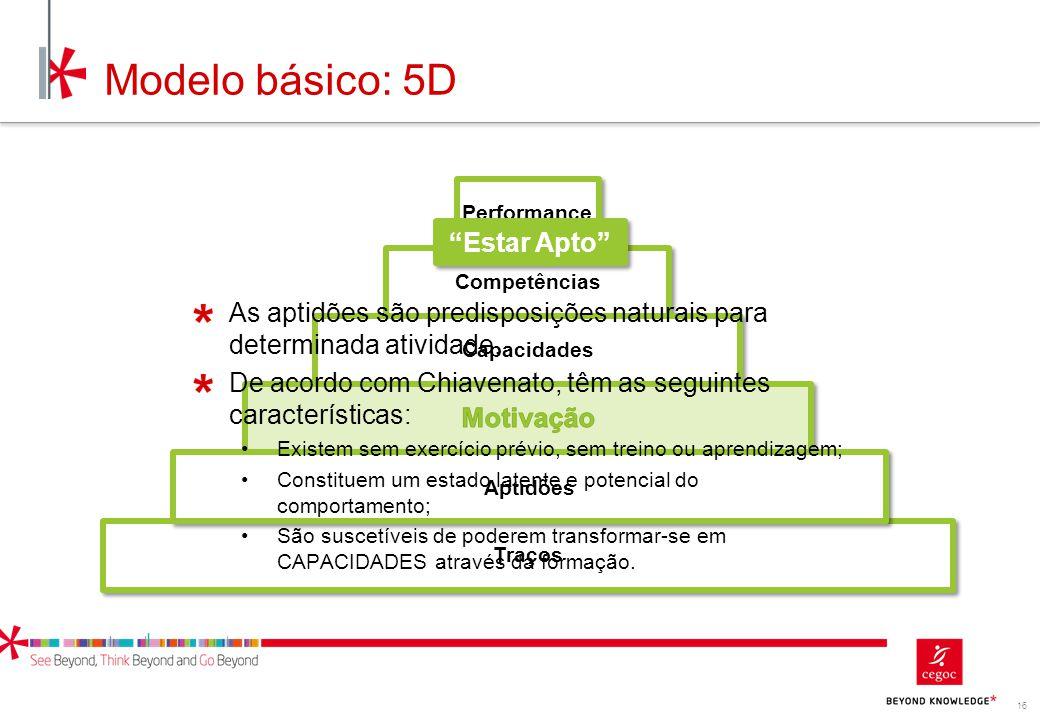 Modelo básico: 5D Estar Apto