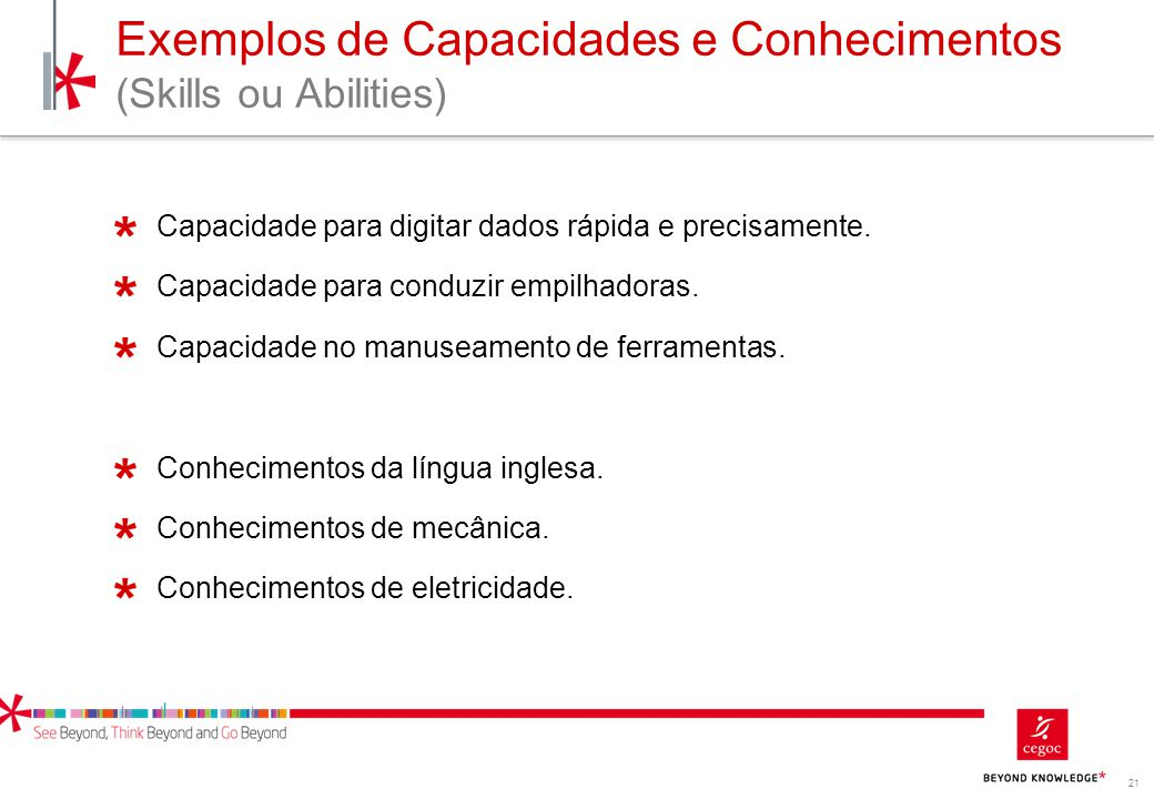 Exemplos de Capacidades e Conhecimentos (Skills ou Abilities)