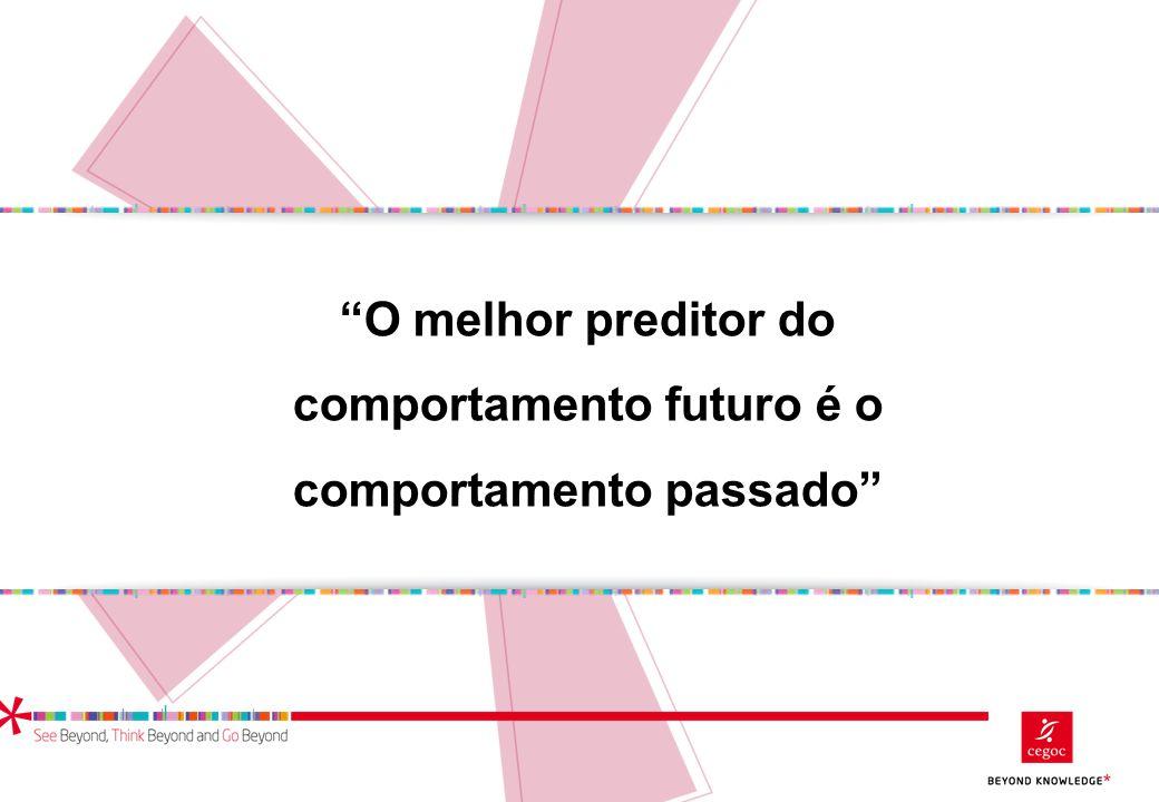 O melhor preditor do comportamento futuro é o comportamento passado