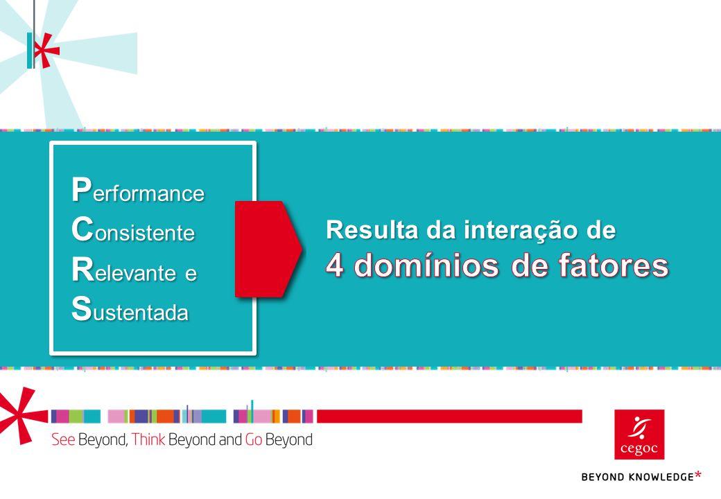 Performance Consistente Relevante e Sustentada