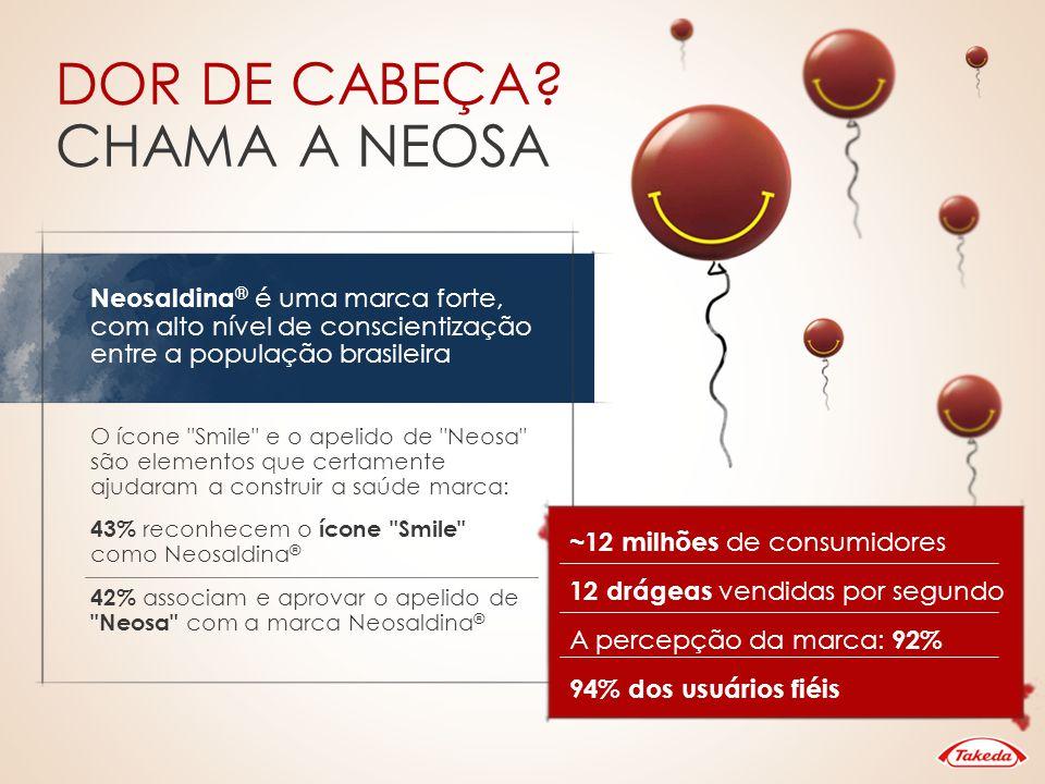 2004 a 2007 2009 2011 2008 2010 2012 Produto do Ano Inovação