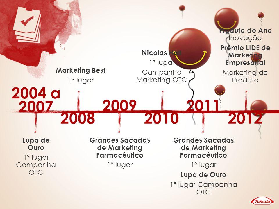 EPA A MARCA DE 2013 2012 2013 79 anos de mercado fitoterápico