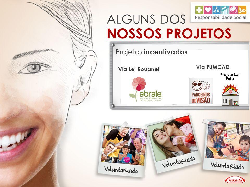 OBRIGADO! xxx.xxxx@takeda.com Site: www.takedabrasil.com/br