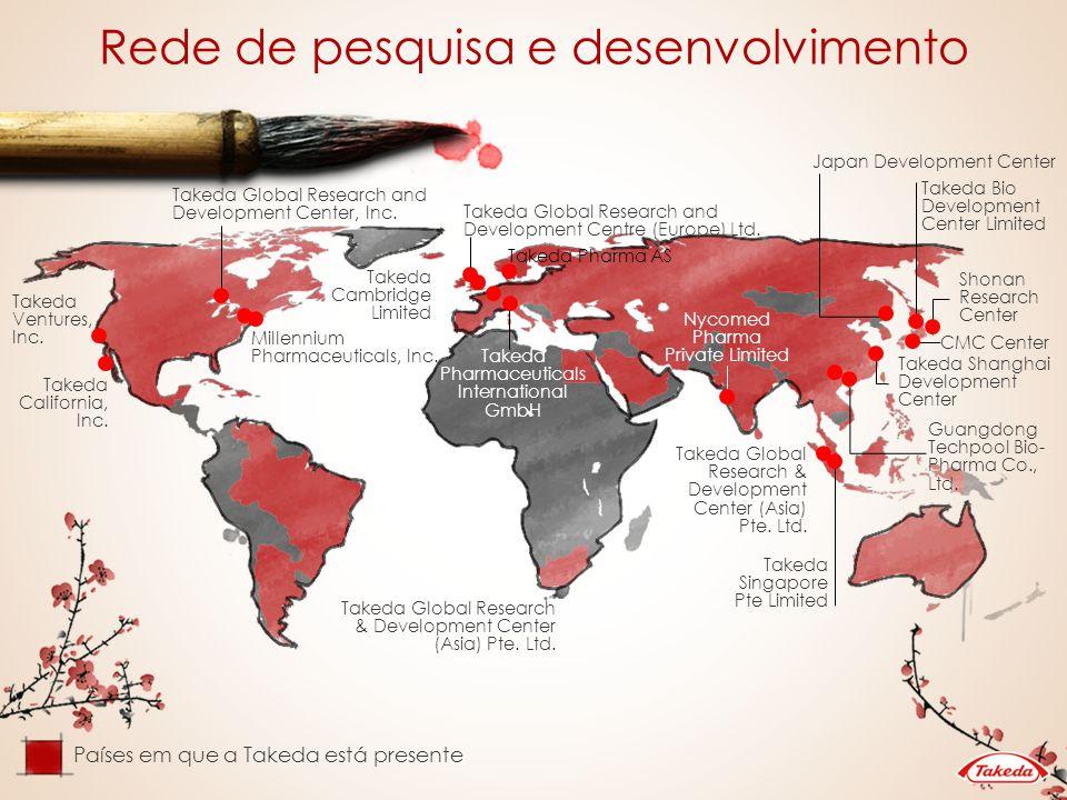 Fábricas no mundo Países em que a Takeda está presente Denmark Poland
