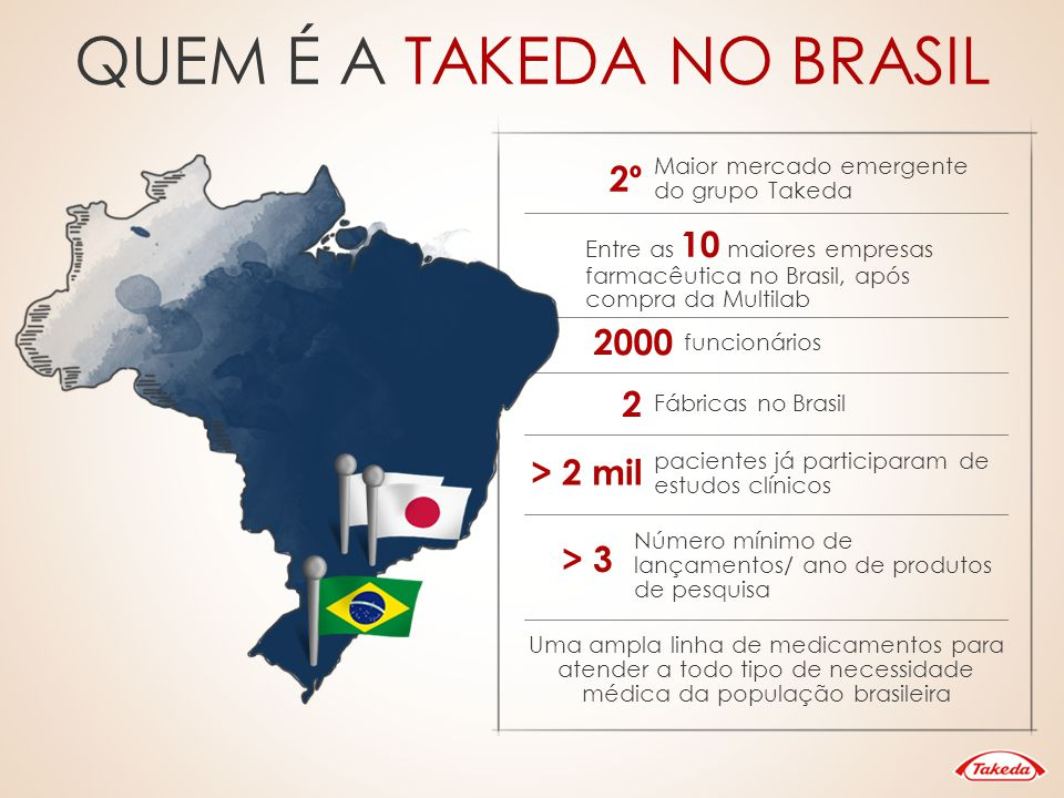 QUEM É A TAKEDA NO BRASIL