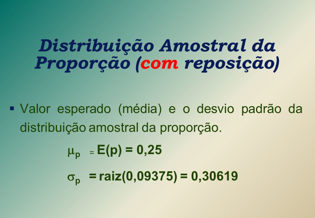 Distribuição Amostral da Proporção (com reposição)