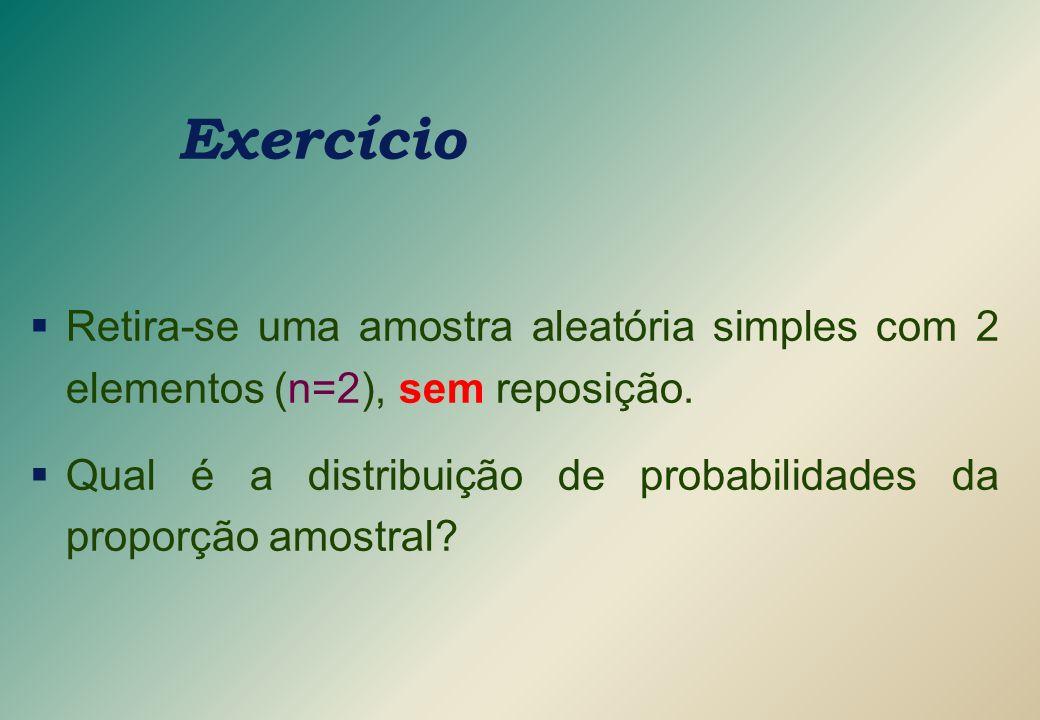Exercício Retira-se uma amostra aleatória simples com 2 elementos (n=2), sem reposição.