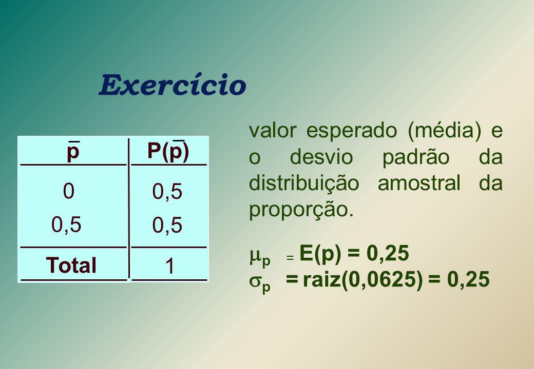 Exercício valor esperado (média) e o desvio padrão da distribuição amostral da proporção. 0,5. 1.