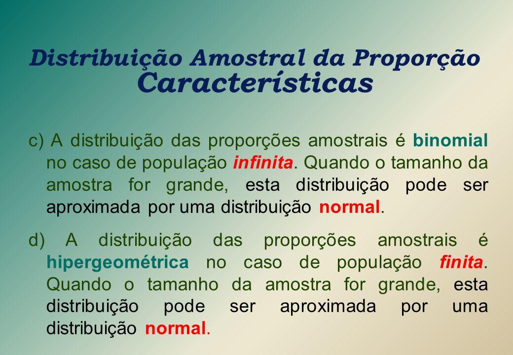 Distribuição Amostral da Proporção Características