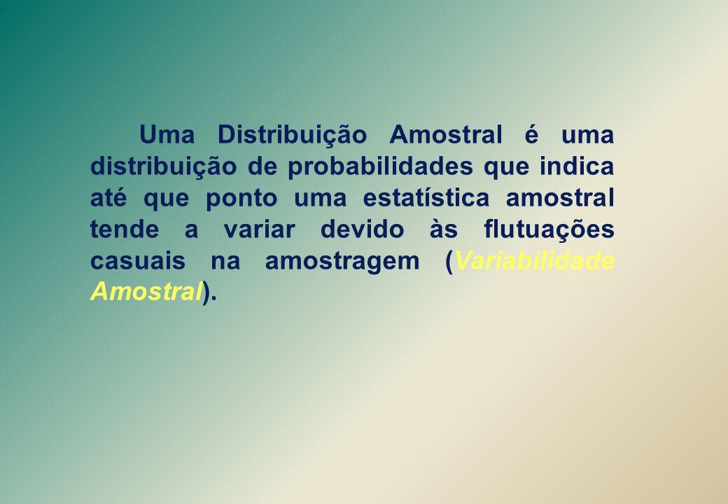 Uma Distribuição Amostral é uma distribuição de probabilidades que indica até que ponto uma estatística amostral tende a variar devido às flutuações casuais na amostragem (Variabilidade Amostral).