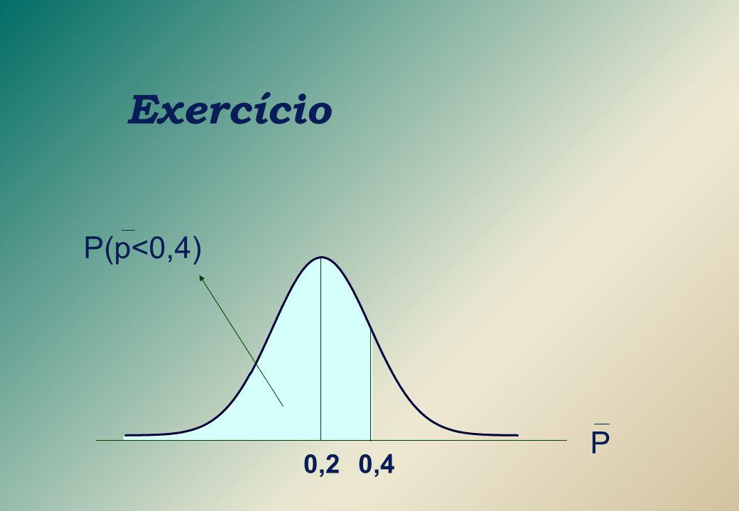 Exercício P(p<0,4) P 0,2 0,4