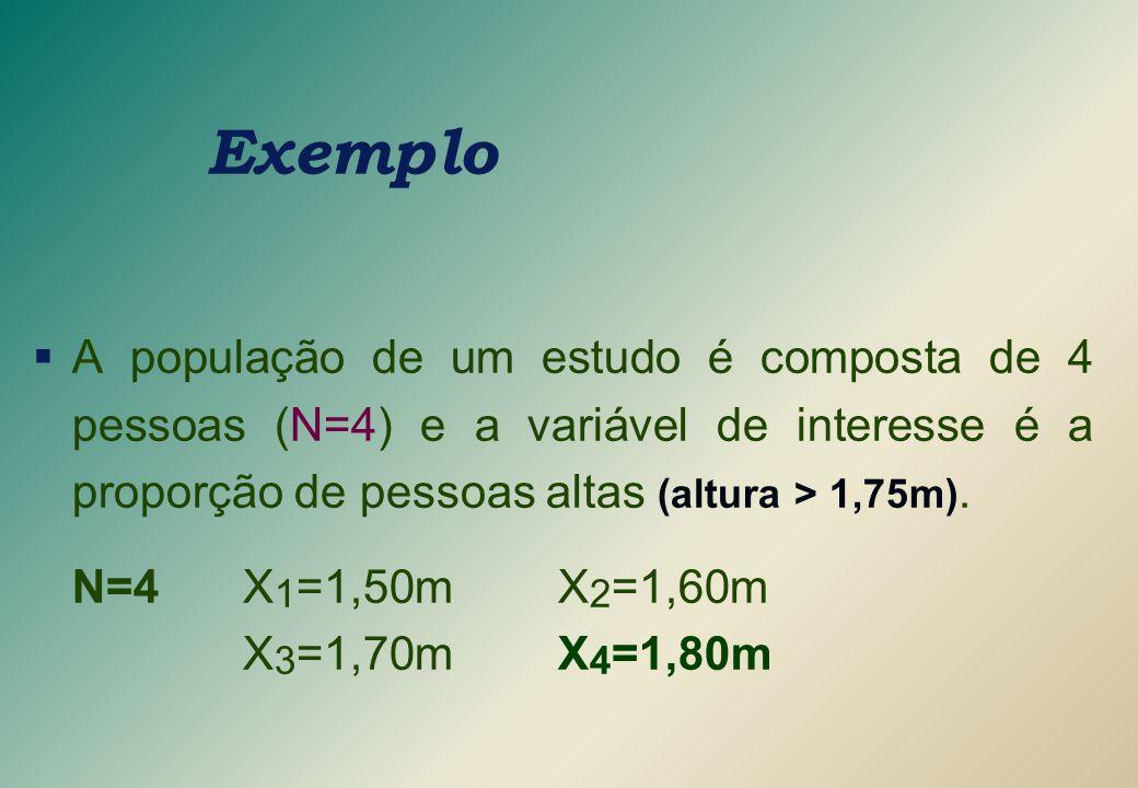 Exemplo A população de um estudo é composta de 4 pessoas (N=4) e a variável de interesse é a proporção de pessoas altas (altura > 1,75m).